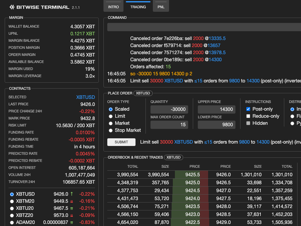bitewise trading cryptocurrency